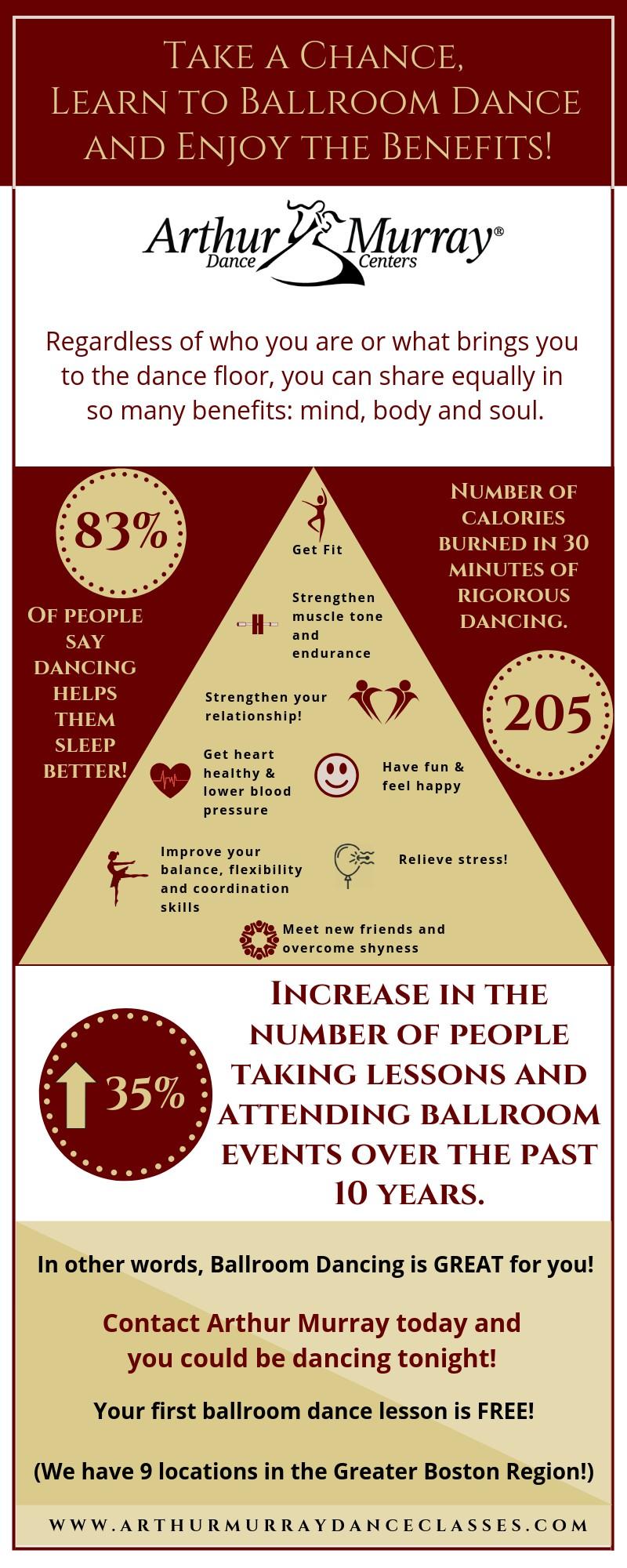 amdc_infographic